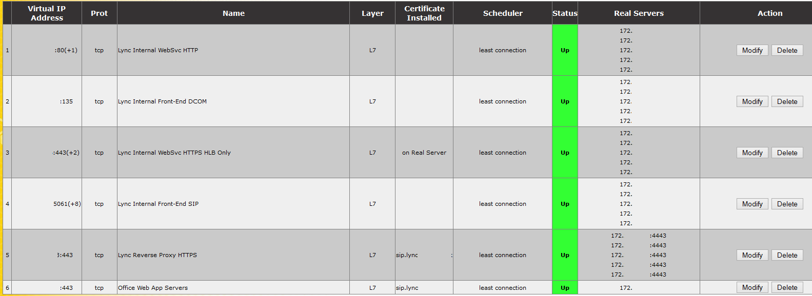 Set up Two-Armed Kemp VLM as Reverse Proxy/HLB for Lync 2013
