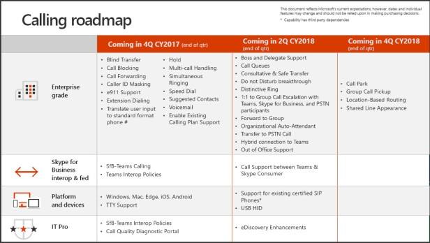 Roadmap_Calling